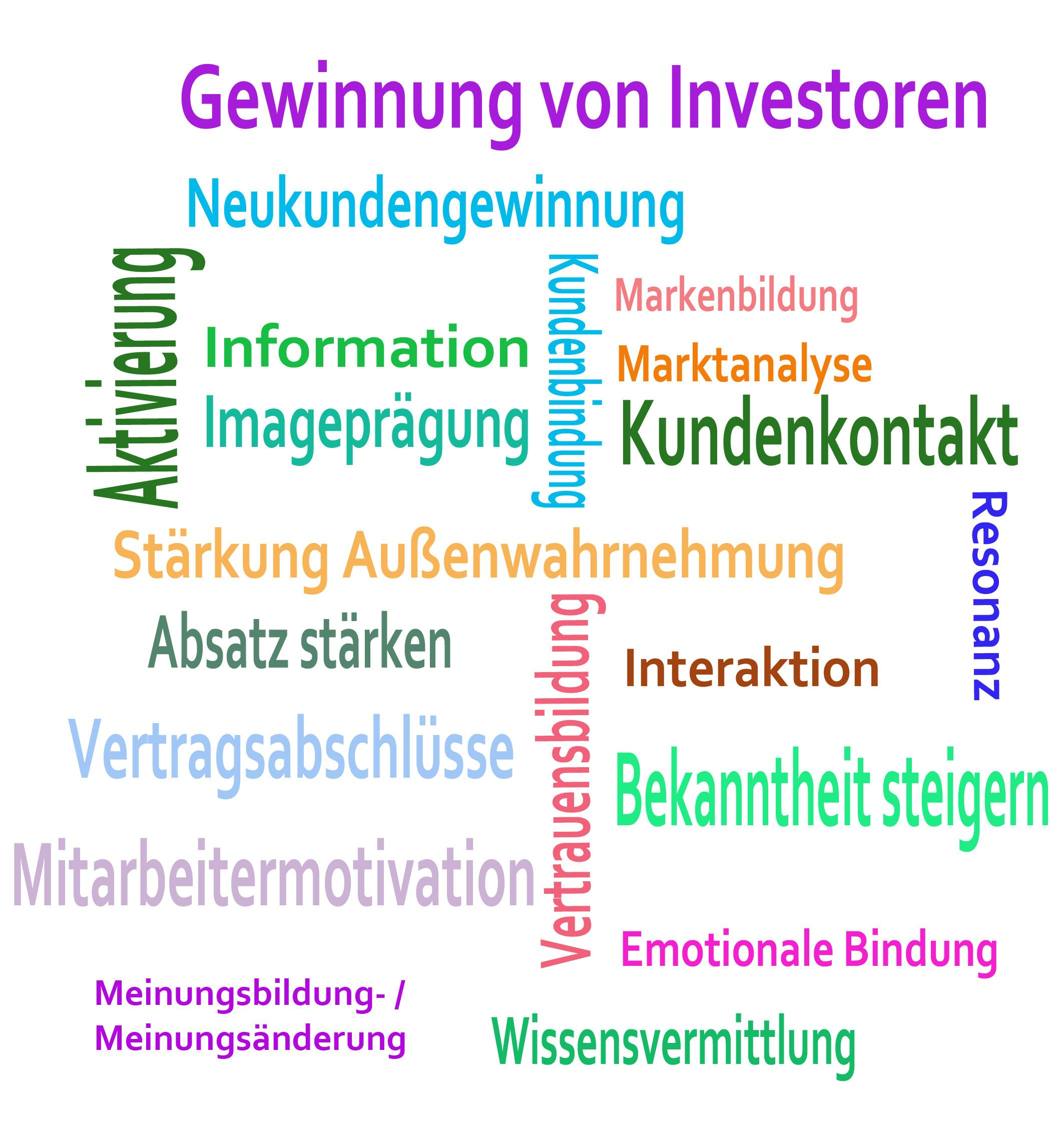 Ziele im Eventmarketing
